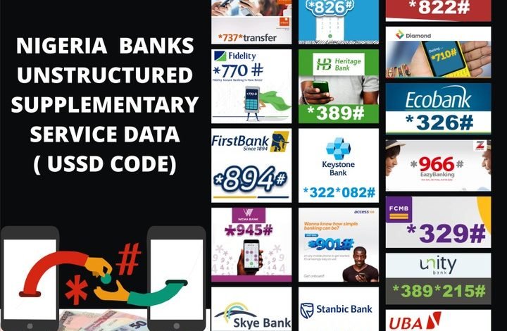 All Nigeria Banks Transfer USSD Codes - Check Full List